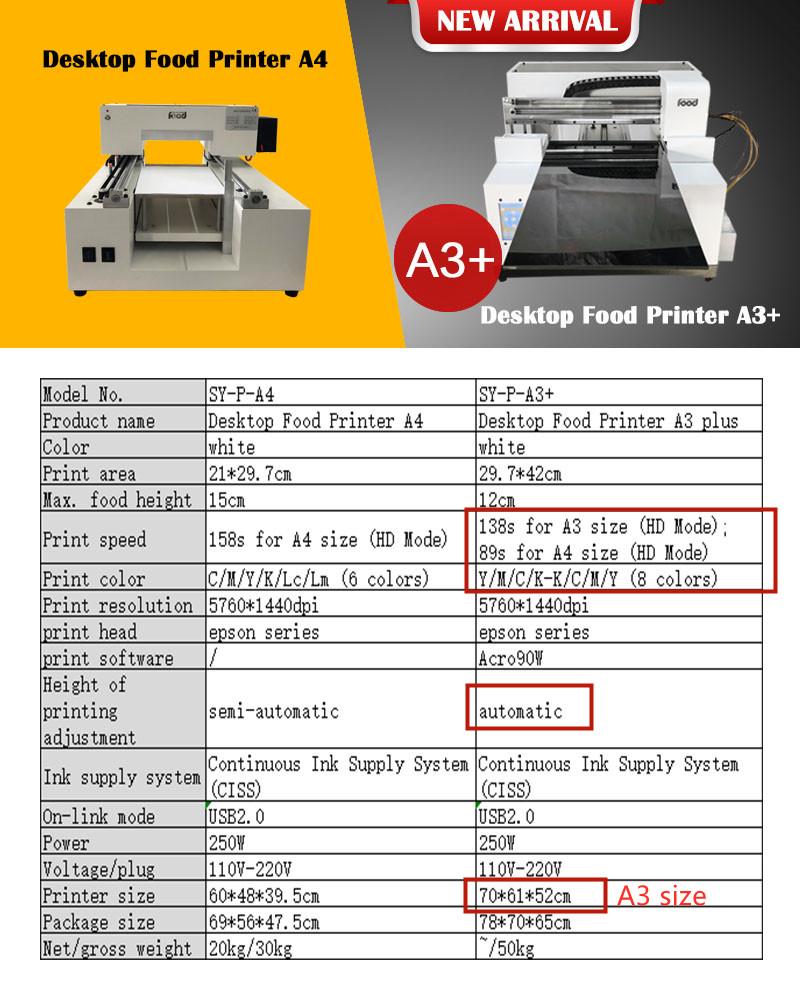 A4-A3+comparison_1